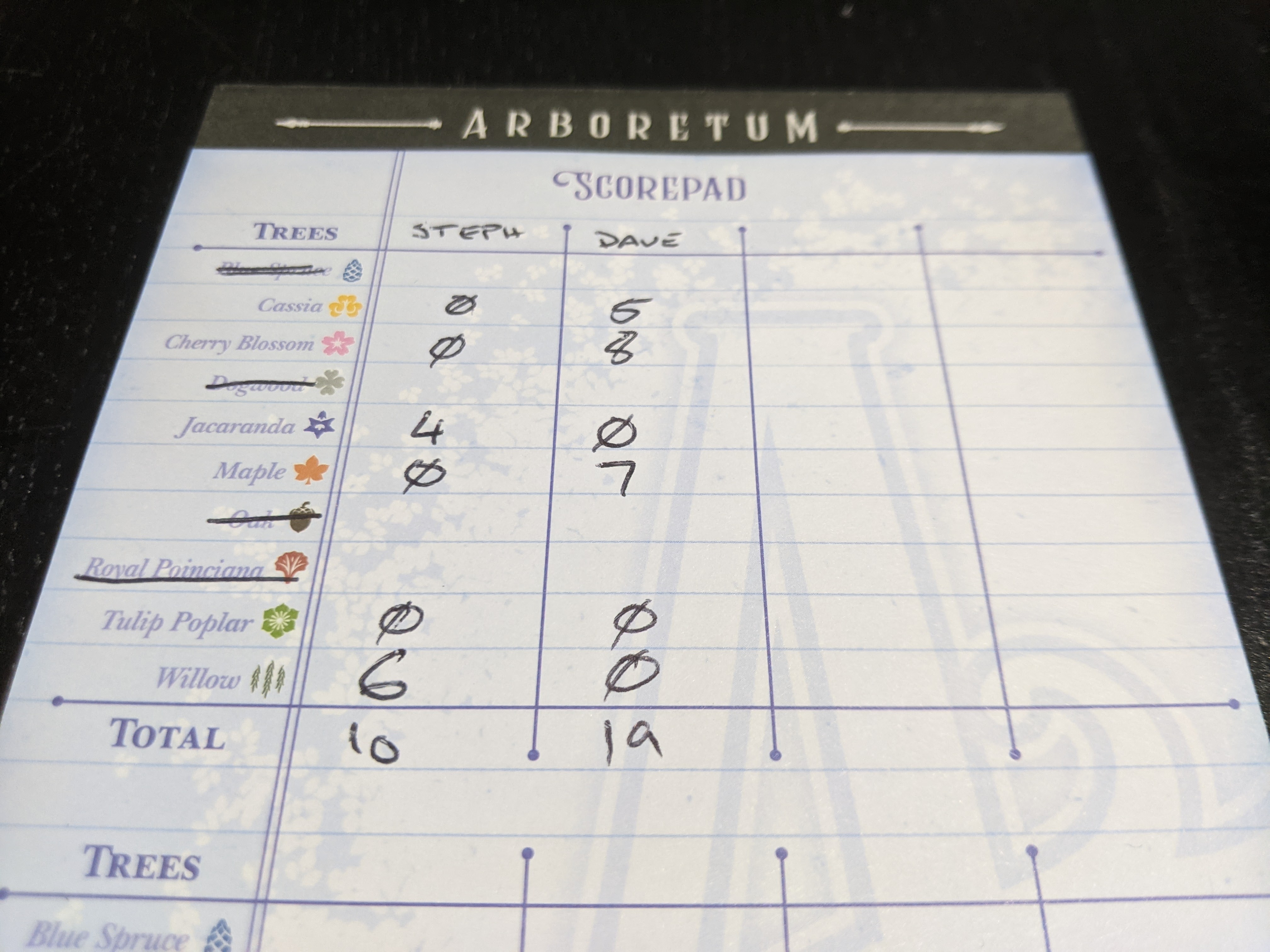 Scorecard from our game of Arboretum. Dave won 19-10.